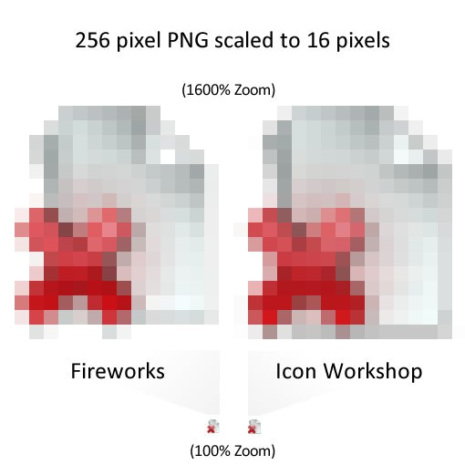 Icon Workshop Scaling