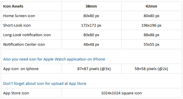 Apple watch icon size table